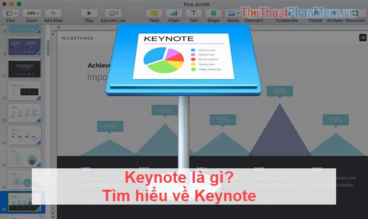 Keynote là gì? Tìm hiểu về Keynote