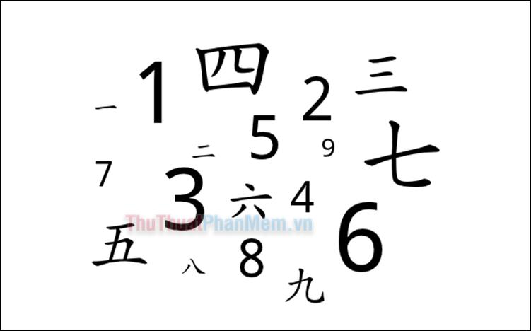 Giải mã các con số trong tiếng Trung