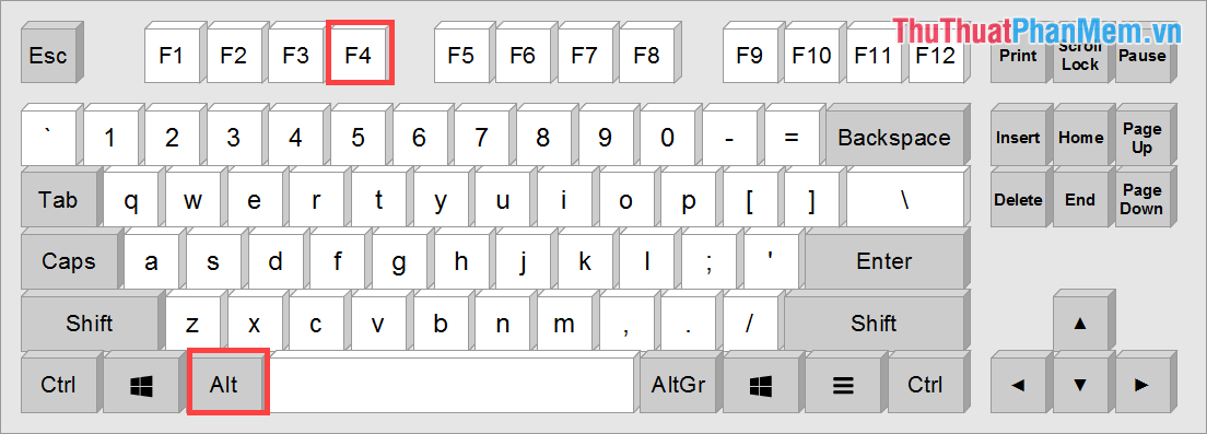 Phím tắt Alt + F4