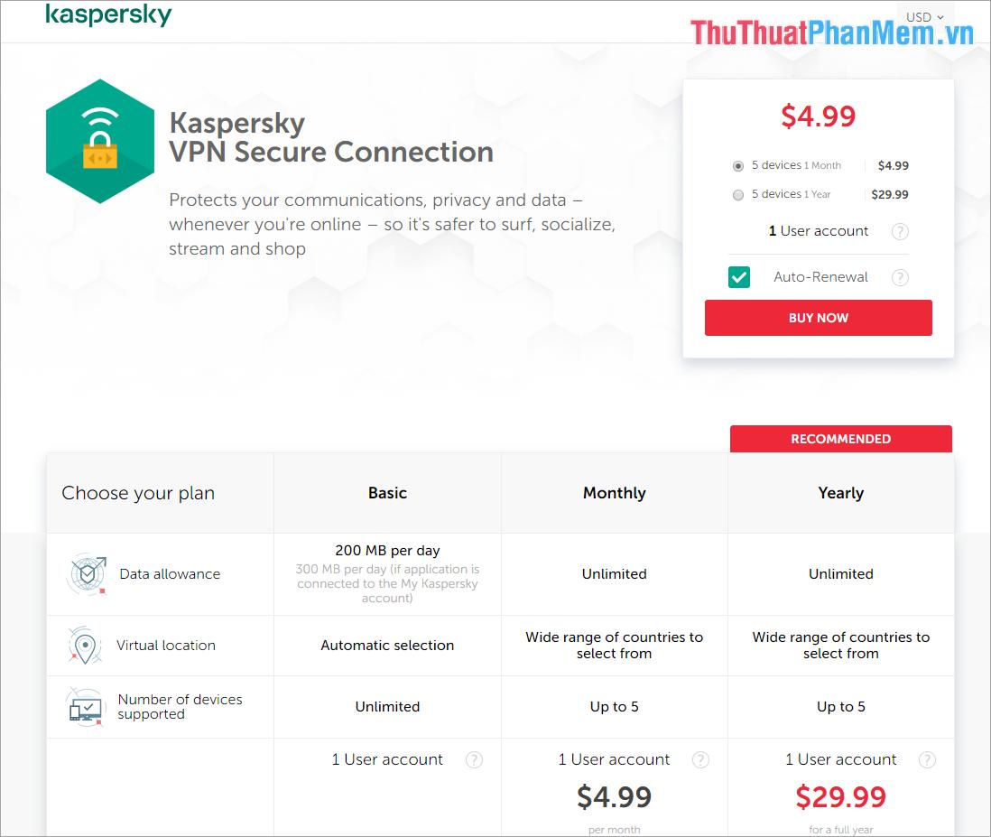 Các bạn có thể sử dụng thẻ thanh toán quốc tế để mua hoặc sử dụng các nguồn mua bán trung gian trên mạng Internet