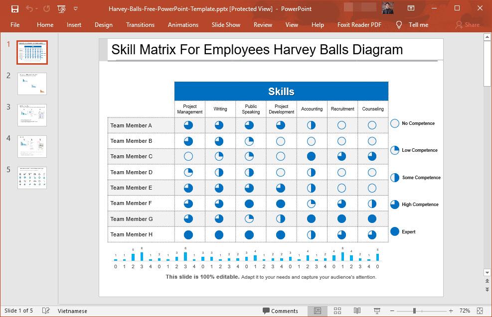 Slide giới thiệu về năng lực nhóm của bản thân