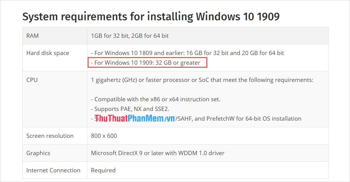 Cả 2 phiên bản Windows 10 32bit và 64bit đều tăng dung lượng khi cài đặt hoàn tất lên đến 32GB