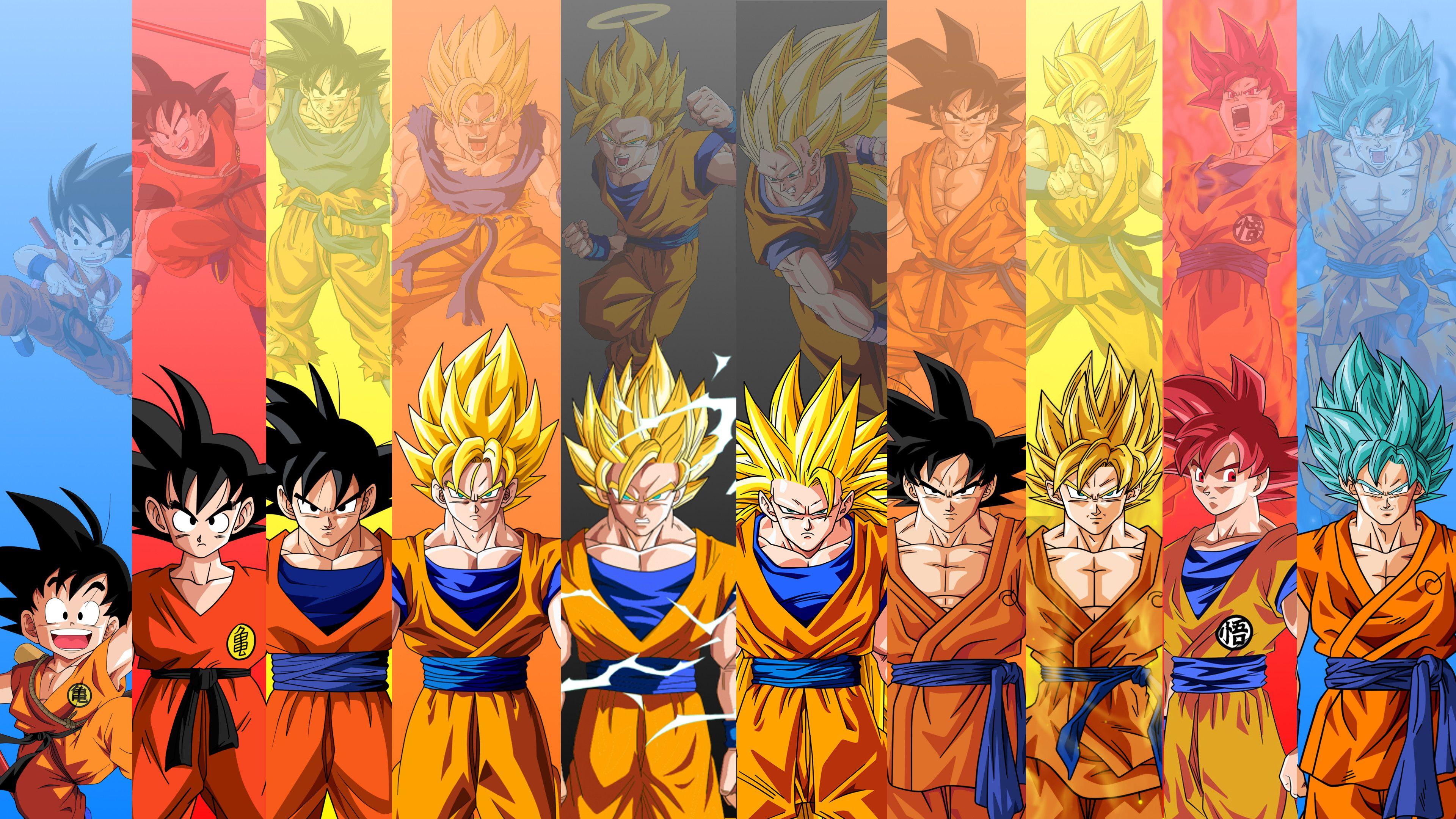 Hình nền Dragon Ball Songoku ở nhiều trạng thái