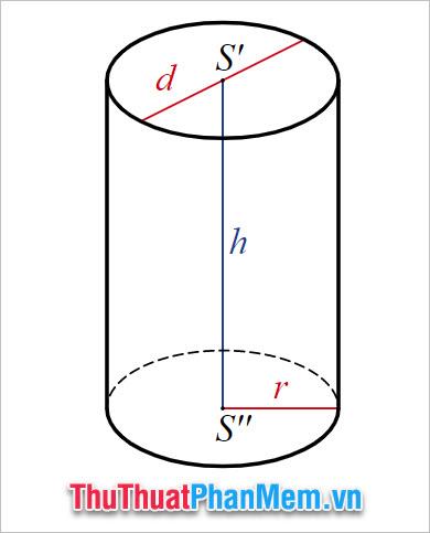 Nước trong khối hình trụ tròn