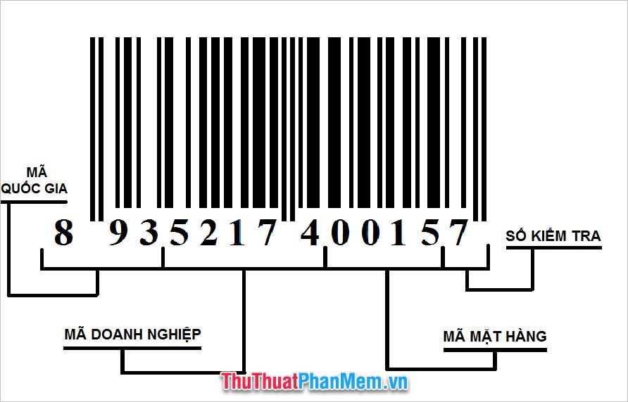 Với EAN-13, có tất cả 13 con số được phân bốn nhóm từ trái sang phải