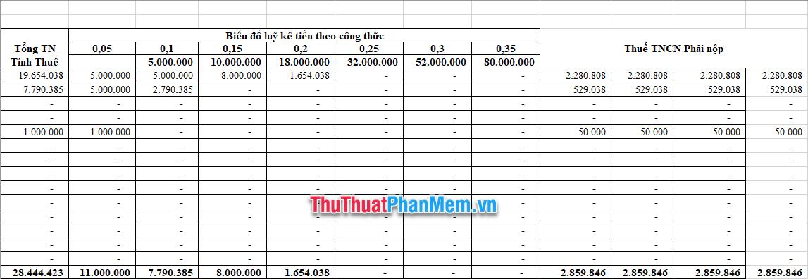 Demo File Excel tính thuế thu nhập cá nhân