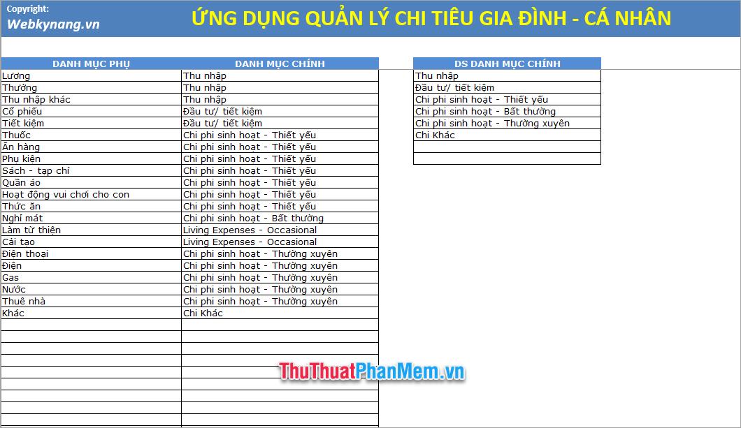 Demo Mẫu kế hoạch chi tiêu gia đình bằng Excel 2