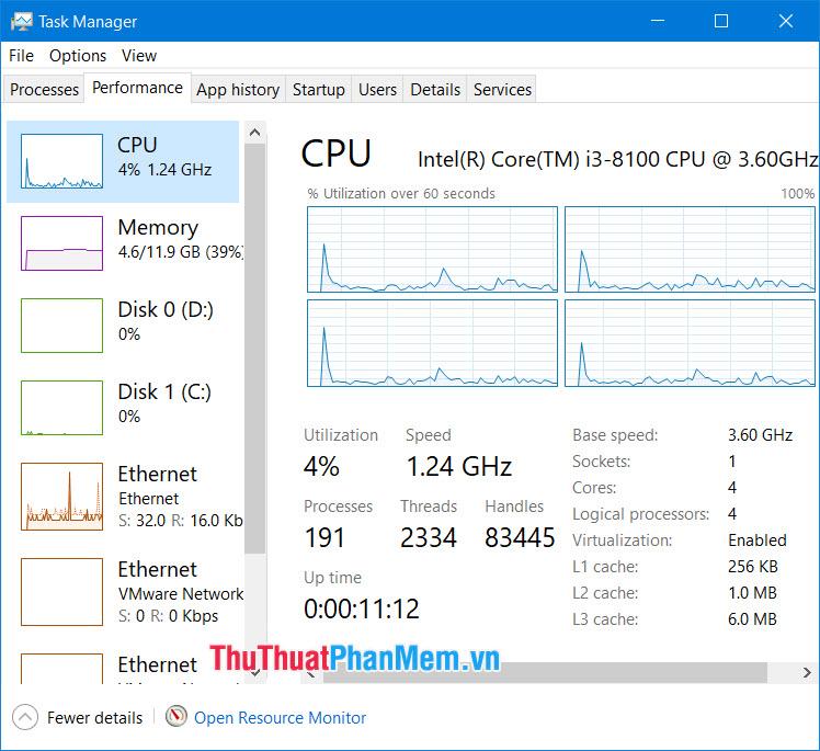 CPU usage trên Windows Task Manager được hiển thị dưới dạng biểu đồ thời gian thực
