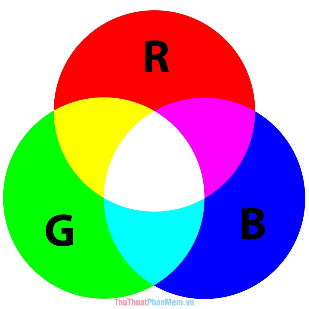 Hệ màu RGB – Dùng trong kỹ thuật số
