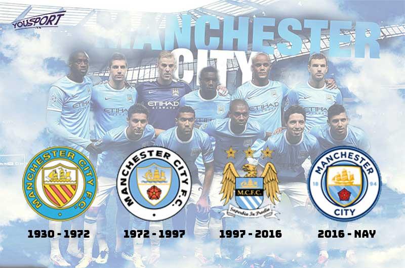Hình ảnh về logo Man City