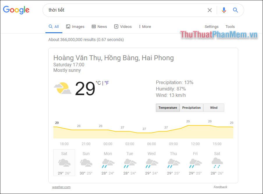 Các tính năng độc đáo của Google
