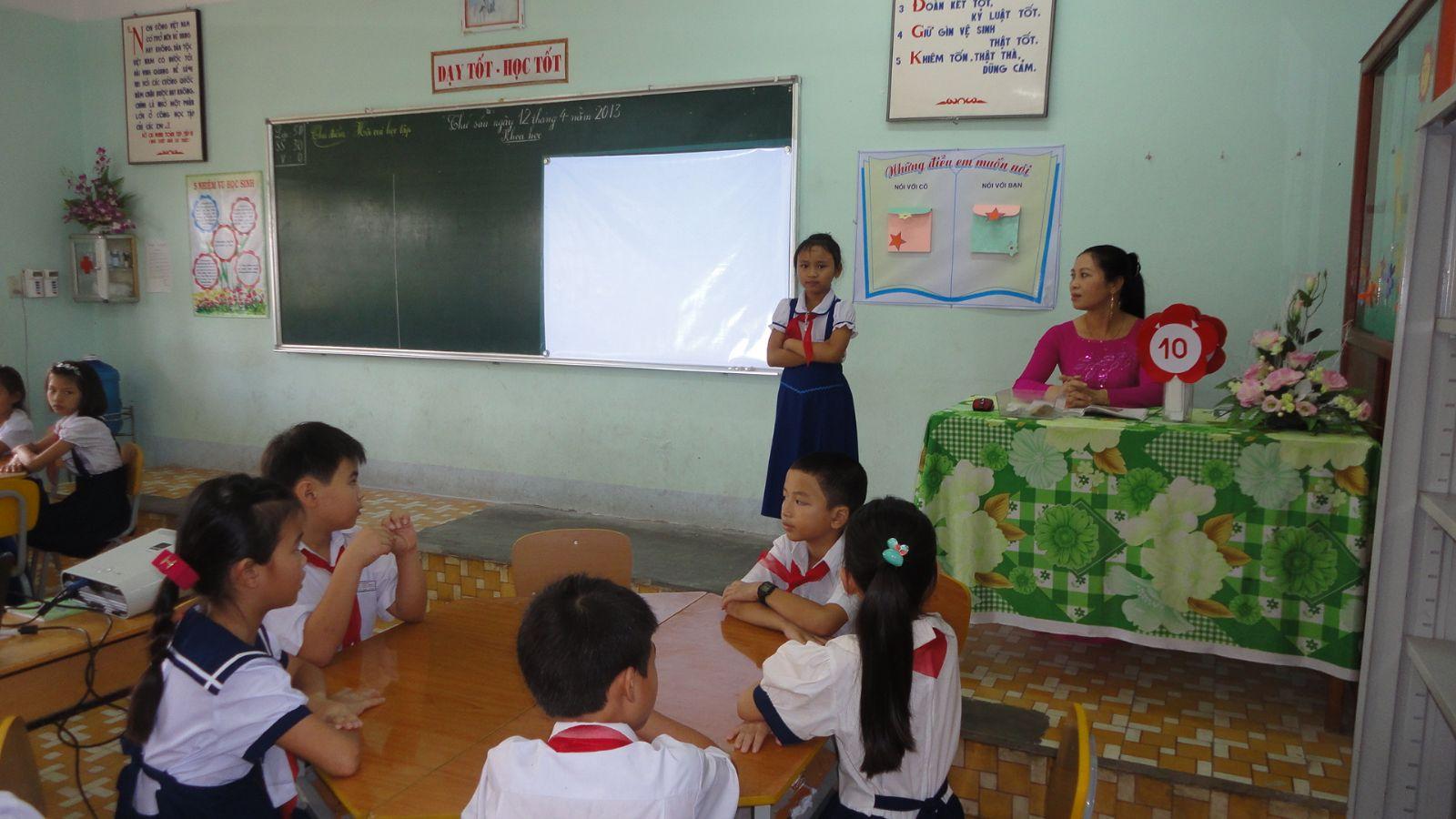 Hình ảnh cô giáo tiểu học