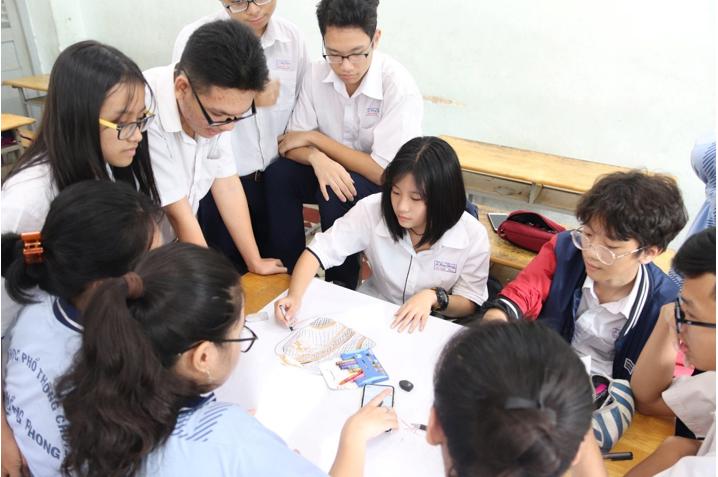 Hình ảnh học sinh làm việc nhóm