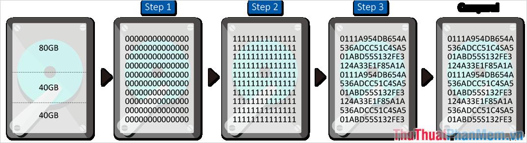 Việc cài đặt SDelete GUI cũng đơn giản hơn rất nhiều khi Sysinternals lưu trữ chúng dưới định dạng file .exe phổ biến