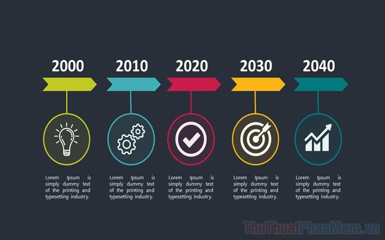 Cách tạo biểu đồ thời gian, Timeline trong PowerPoint
